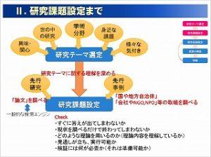 「SS課題研究パワーアップセミナー」での説明資料